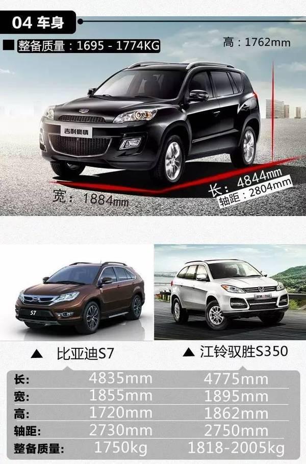 吉利唯一的7座SUV,关键是售价比博越没高多少!