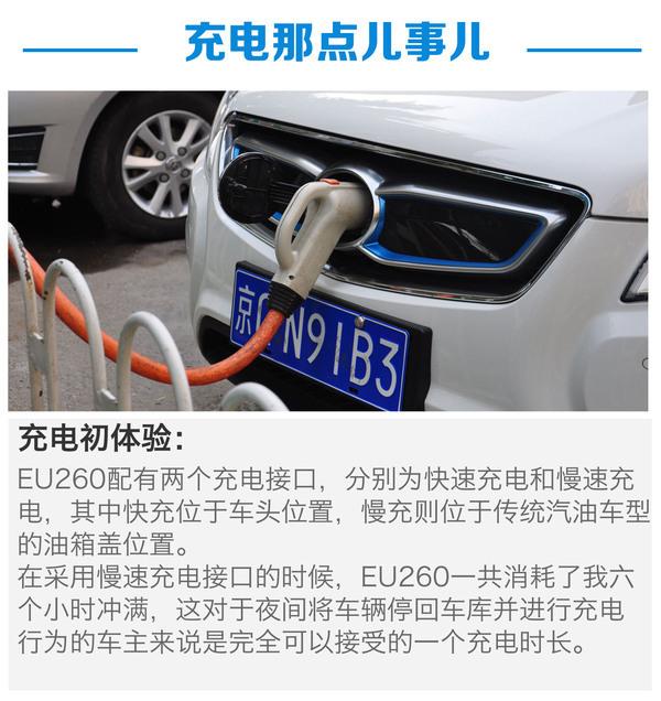 集大成者 搜狐试驾北汽系能源EU260车型