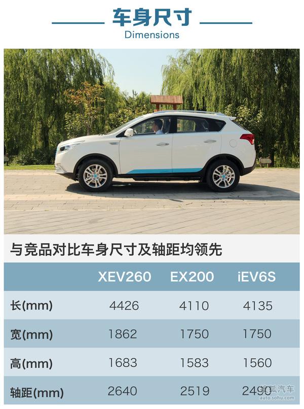 车身尺寸大/续航里程长 体验华泰XEV260