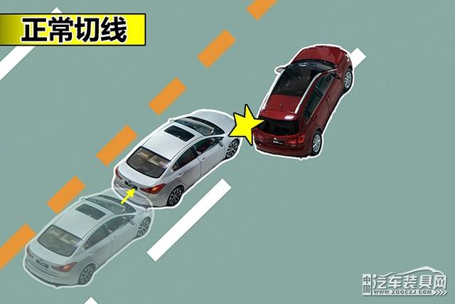 追尾后车一定是全责吗?解读追尾事故责任划分(图8)