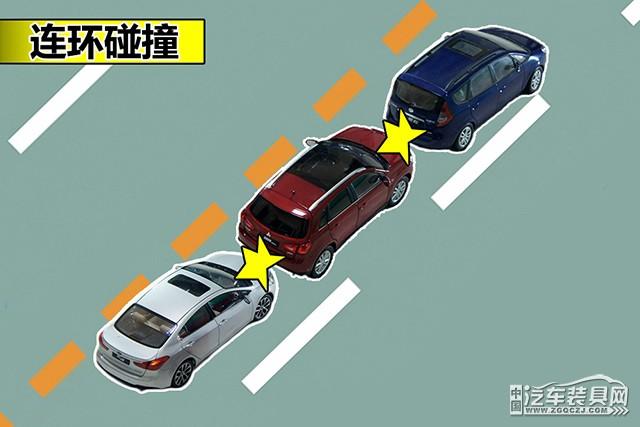 追尾后车一定是全责吗?解读追尾事故责任划分(图13)