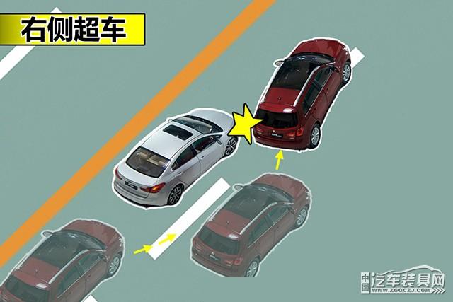 追尾后车一定是全责吗?解读追尾事故责任划分(图9)