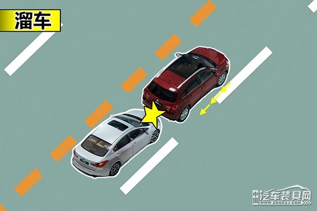 追尾后车一定是全责吗?解读追尾事故责任划分(图11)