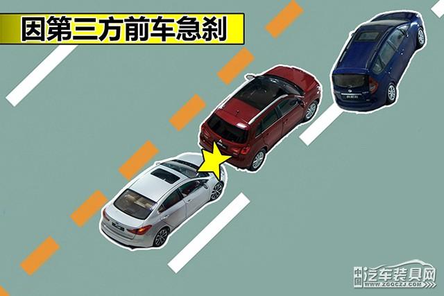 追尾后车一定是全责吗?解读追尾事故责任划分(图12)