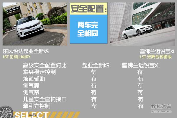 韩美对决 起亚全新K5对比雪佛兰迈锐宝XL