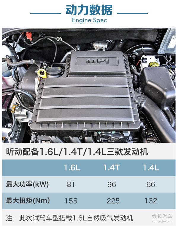 增配降价才是亮点 测昕动1.6L自动创行版