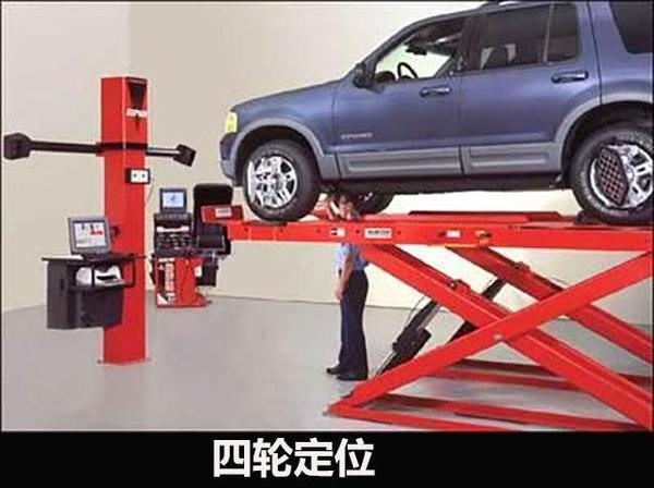 不懂也要了解的汽车轮胎知识,快来看看吧!
