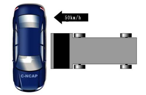 C-NCAP真的靠谱吗?汽车安全碰撞测试怎么看?