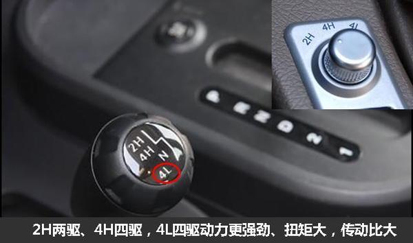 汽车HAC/DAC与AUTOHOLD哪家强?(图6)