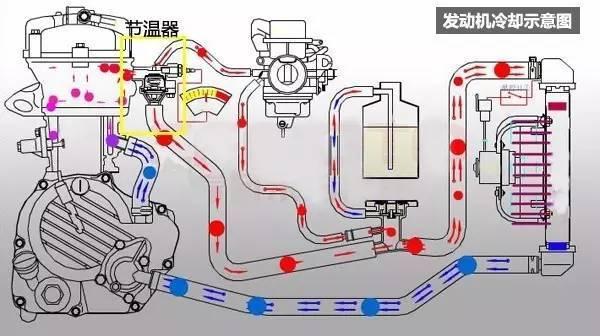 """爱车上演""""四川趴"""",开了锅的汽车还能救吗?(图13)"""