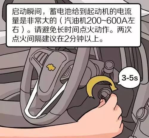 这几种汽车发动方式最费车 看看你有没有中枪(图4)