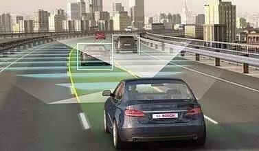 """自动驾驶技术解读 我们离用""""嘴""""开车还有多远?"""